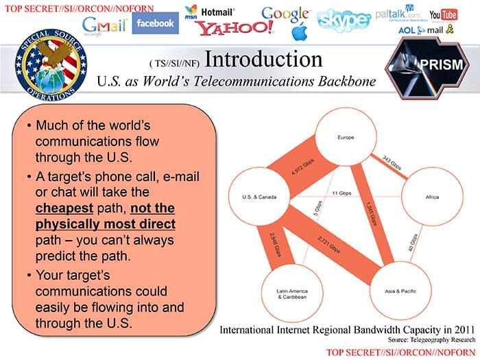 Prism NSA