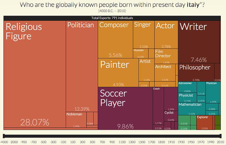 pantheon data 1