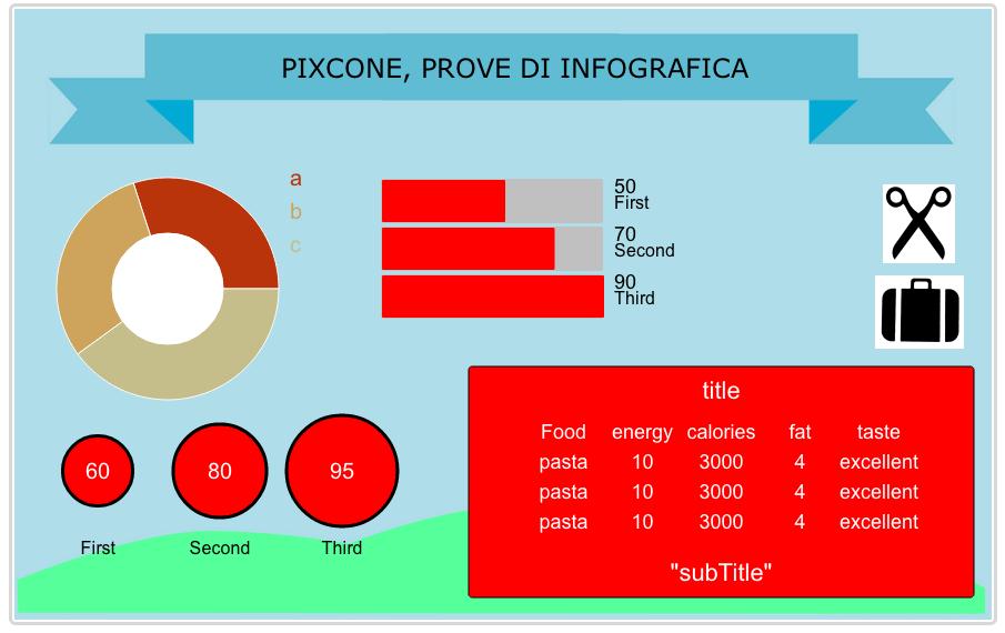 PixCone